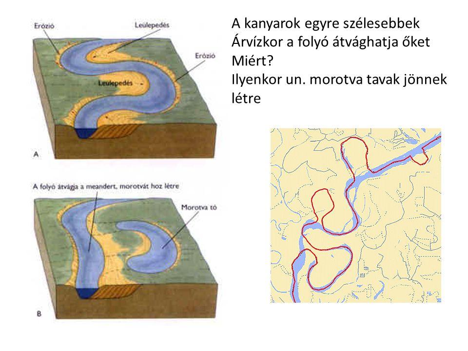 A kanyarok egyre szélesebbek Árvízkor a folyó átvághatja őket Miért.