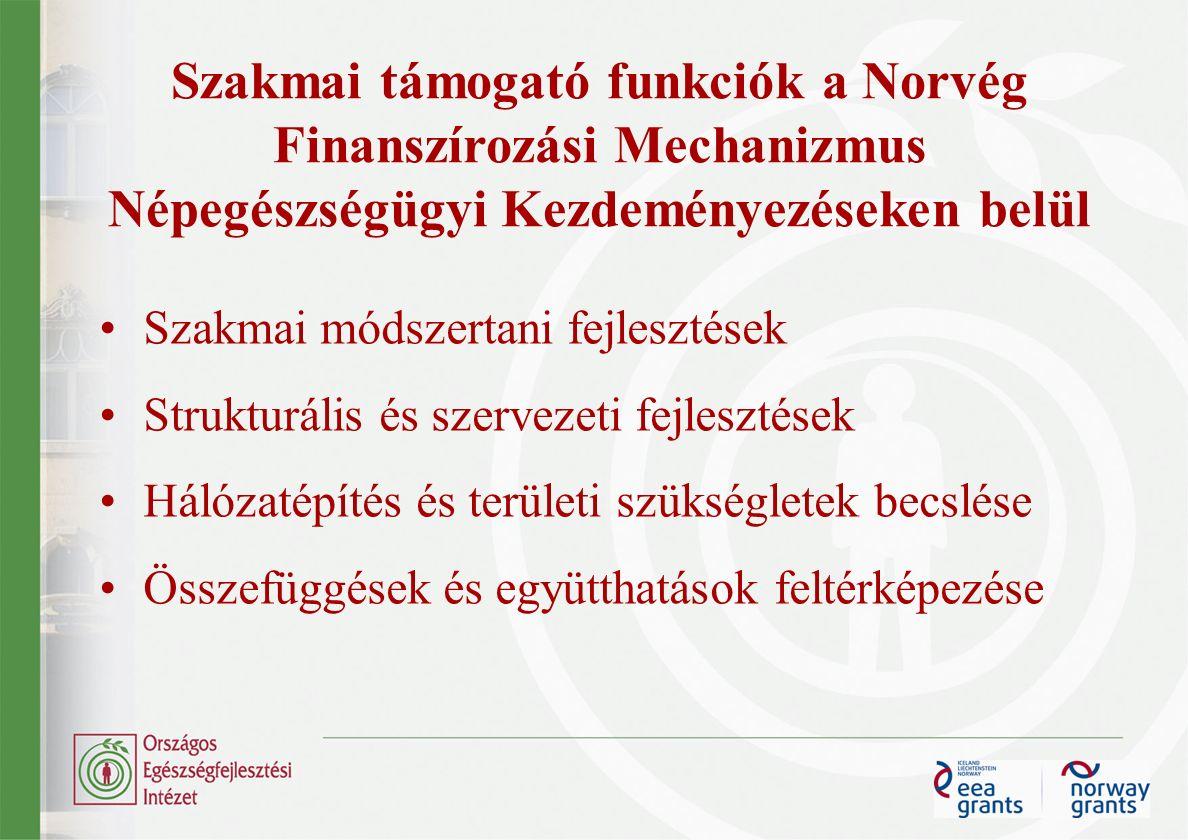 Szakmai támogató funkciók a Norvég Finanszírozási Mechanizmus Népegészségügyi Kezdeményezéseken belül Szakmai módszertani fejlesztések Strukturális és szervezeti fejlesztések Hálózatépítés és területi szükségletek becslése Összefüggések és együtthatások feltérképezése