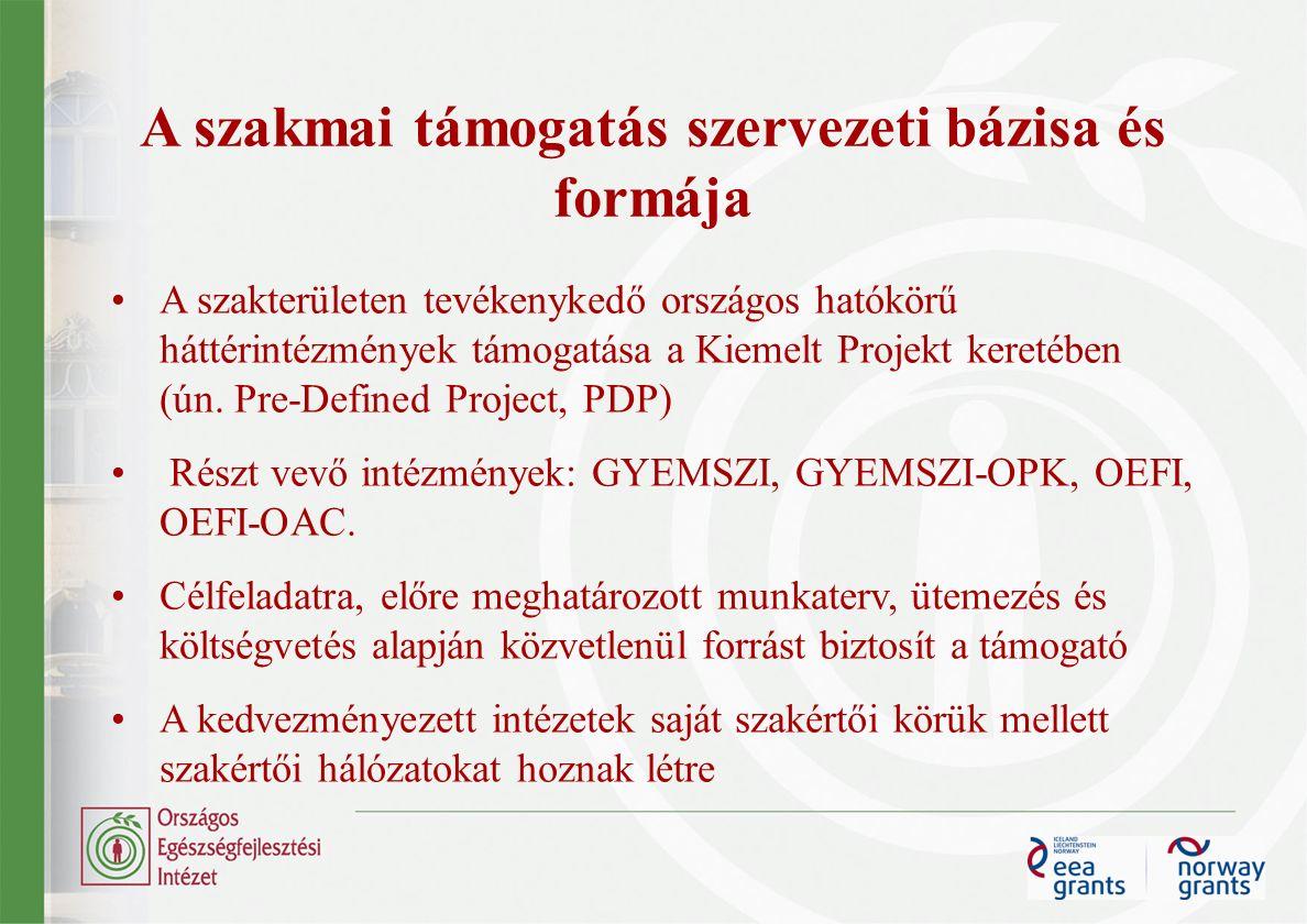 A PDP céljai Közvetlen szakmai és módszertani támogatás a területi fejlesztési programoknak: –mentális egészségügyi koordinátorok hálózata (OPK); –lelki egészség központok (LEK) az Egészségfejlesztési Irodák mellett (OEFI); –gyermek- és ifjúsági addiktológiai ellátások fejlesztése (OEFI- OAC) –helyi egészség-egyenlőtlenségek elleni akciótervek kialakítása (OEFI)