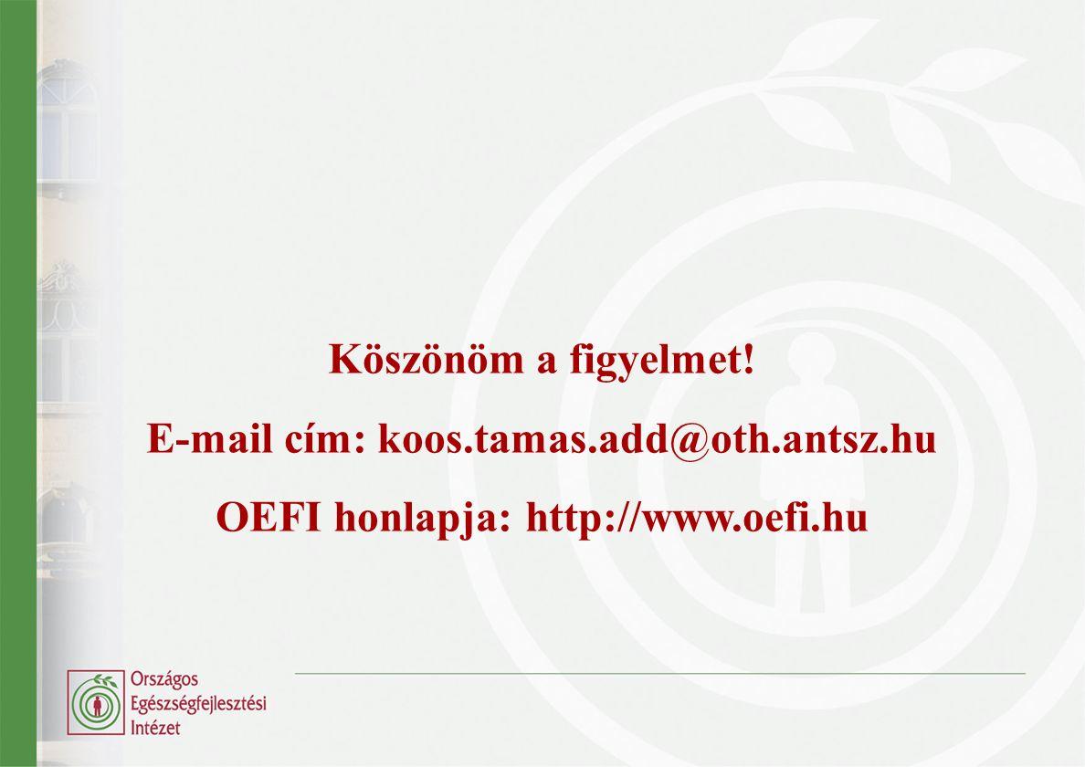 Köszönöm a figyelmet! E-mail cím: koos.tamas.add@oth.antsz.hu OEFI honlapja: http://www.oefi.hu