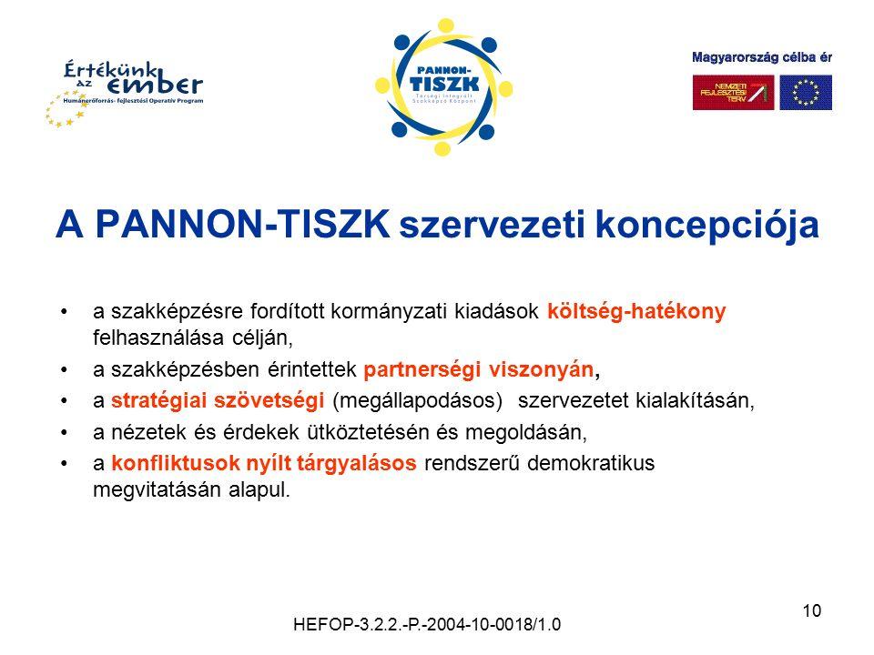10 HEFOP-3.2.2.-P.-2004-10-0018/1.0 A PANNON-TISZK szervezeti koncepciója a szakképzésre fordított kormányzati kiadások költség-hatékony felhasználása