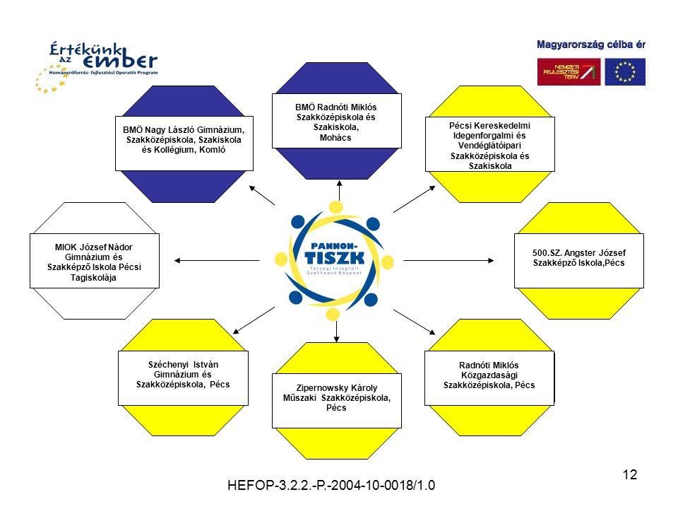12 HEFOP-3.2.2.-P.-2004-10-0018/1.0 Pécsi Kereskedelmi Idegenforgalmi és Vendéglátóipari Szakközépiskola és Szakiskola 500.SZ. Angster József Szakképz
