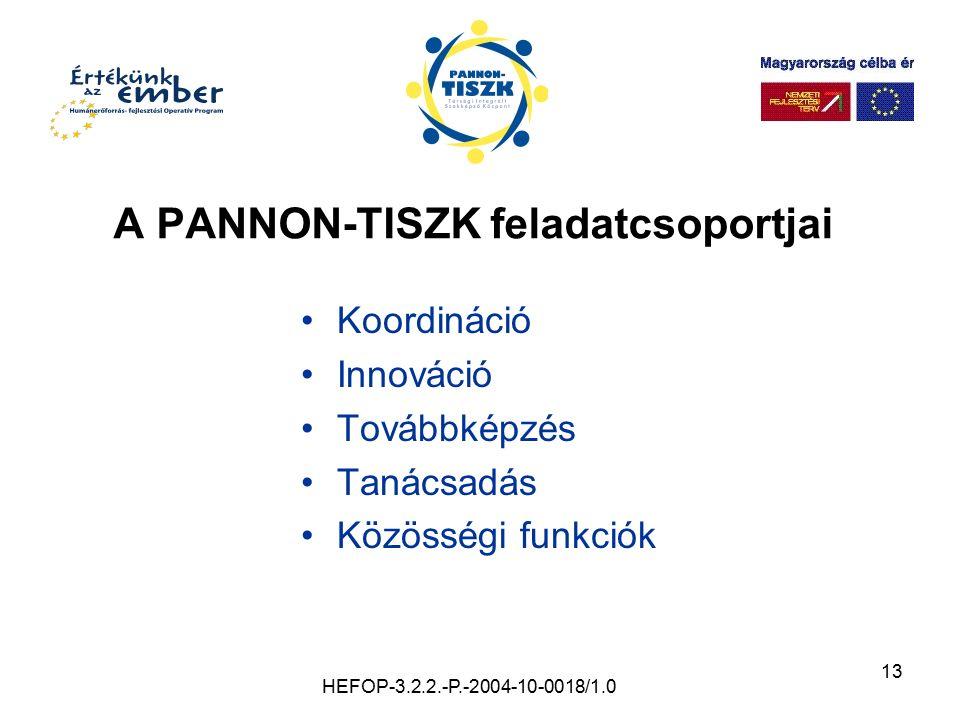 13 HEFOP-3.2.2.-P.-2004-10-0018/1.0 A PANNON-TISZK feladatcsoportjai Koordináció Innováció Továbbképzés Tanácsadás Közösségi funkciók