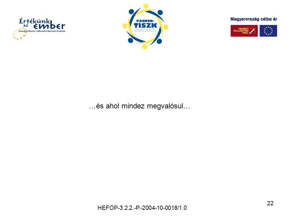 22 HEFOP-3.2.2.-P.-2004-10-0018/1.0 …és ahol mindez megvalósul…