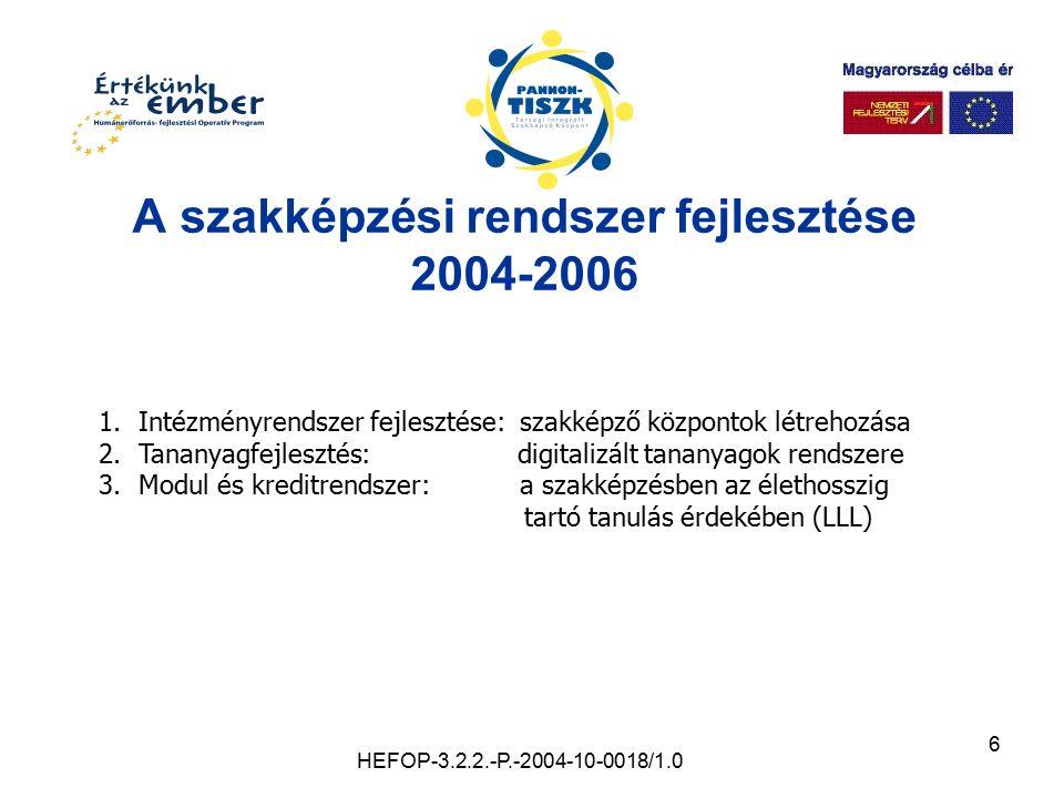 6 HEFOP-3.2.2.-P.-2004-10-0018/1.0 A szakképzési rendszer fejlesztése 2004-2006 1.Intézményrendszer fejlesztése: szakképző központok létrehozása 2.Tan