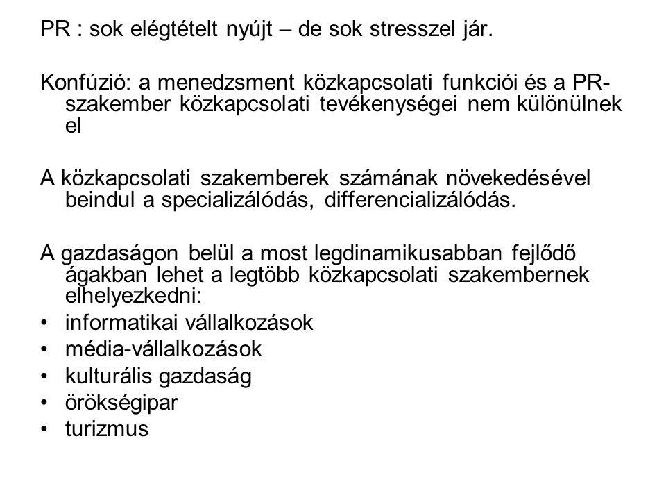 PR : sok elégtételt nyújt – de sok stresszel jár.