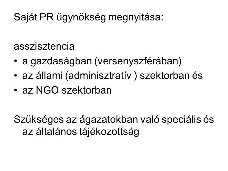 Saját PR ügynökség megnyitása: asszisztencia a gazdaságban (versenyszférában) az állami (adminisztratív ) szektorban és az NGO szektorban Szükséges az ágazatokban való speciális és az általános tájékozottság