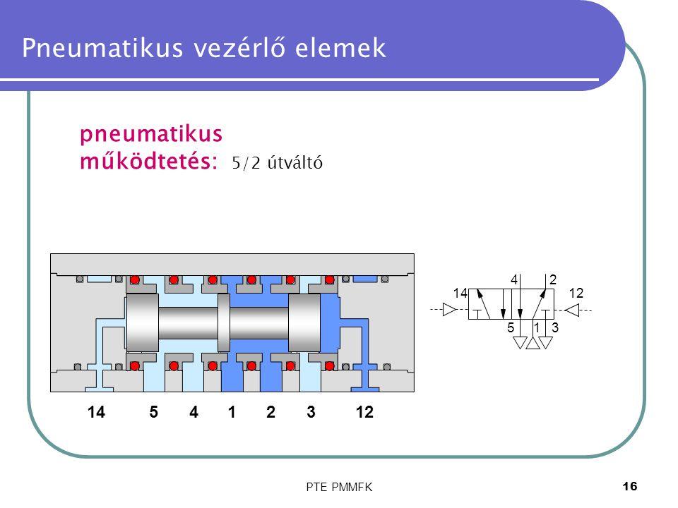 PTE PMMFK16 Pneumatikus vezérlő elemek pneumatikus működtetés: 142351412 1 24 53 1412 5/2 útváltó