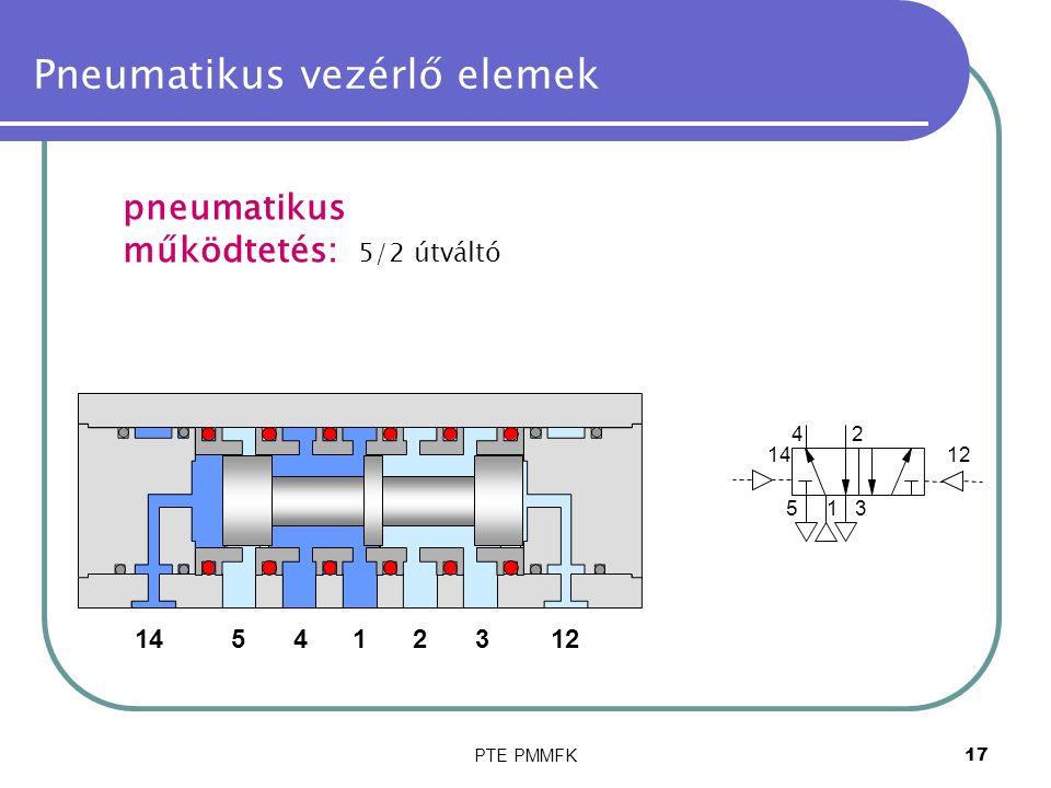 PTE PMMFK17 Pneumatikus vezérlő elemek pneumatikus működtetés: 1 24 53 1412 5/2 útváltó
