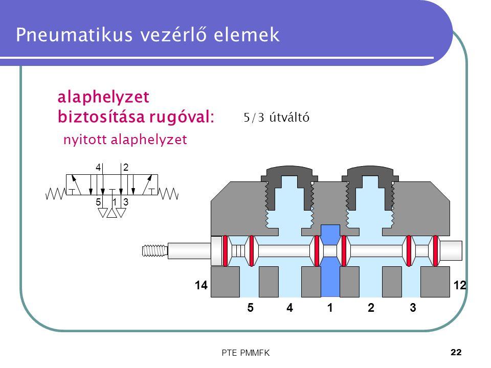 PTE PMMFK22 Pneumatikus vezérlő elemek nyitott alaphelyzet 1 24 53 14235 1412 alaphelyzet biztosítása rugóval: 5/3 útváltó
