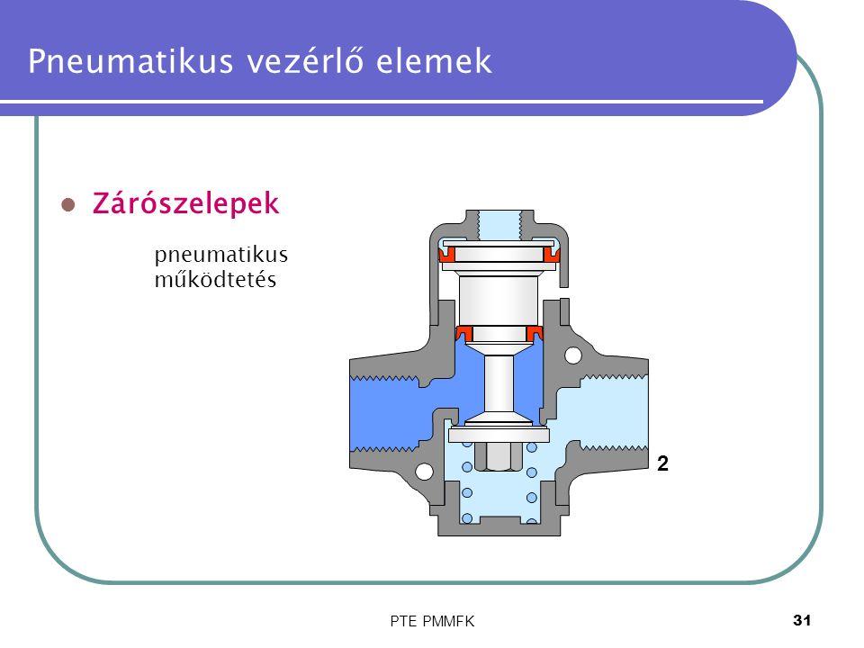 PTE PMMFK31 Pneumatikus vezérlő elemek Zárószelepek 2 pneumatikus működtetés