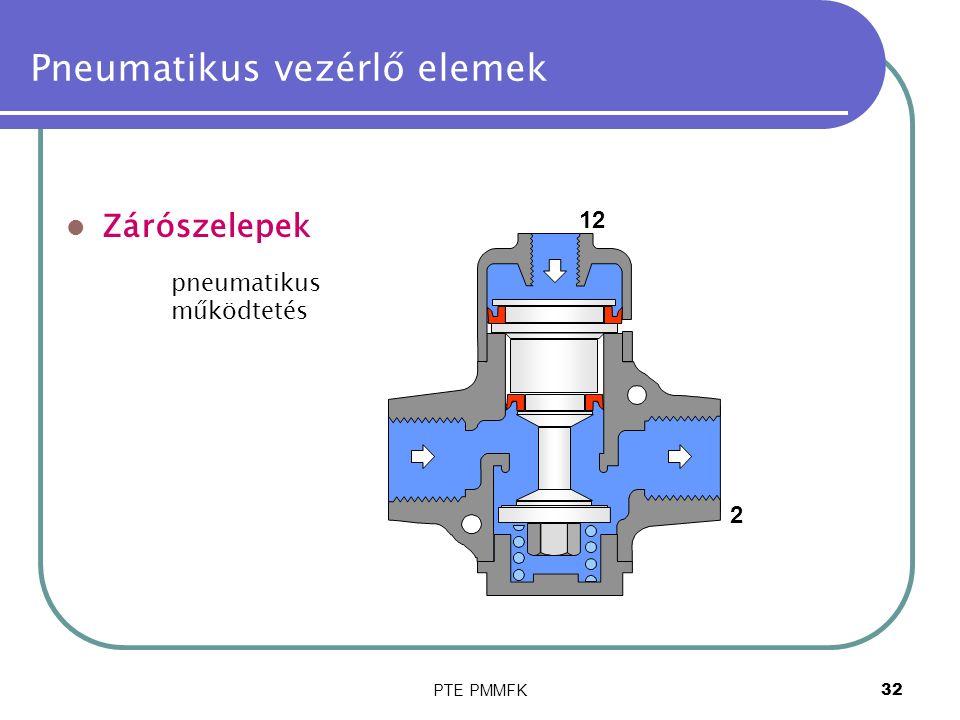 PTE PMMFK32 Pneumatikus vezérlő elemek Zárószelepek 2 12 pneumatikus működtetés