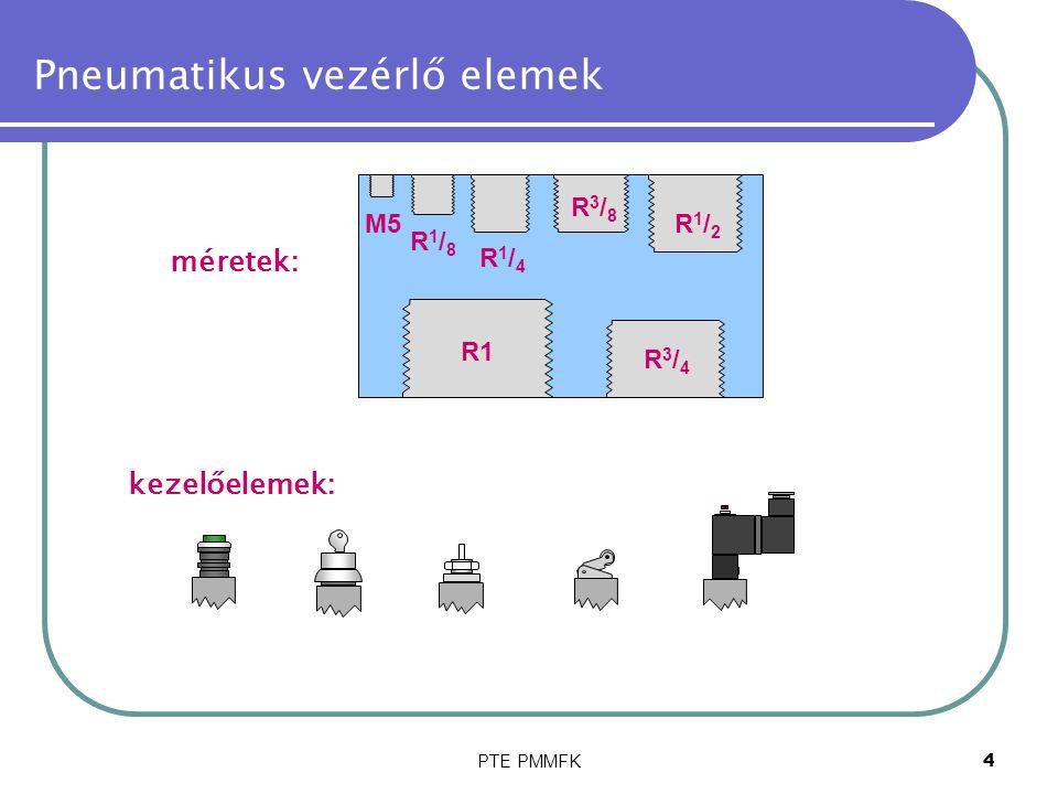 PTE PMMFK5 Pneumatikus vezérlő elemek funkció: 2/2, 3/2, 4/2, 5/2, 3/3, 4/3 5/3 csatlakozások száma kapcsolási helyzetek száma