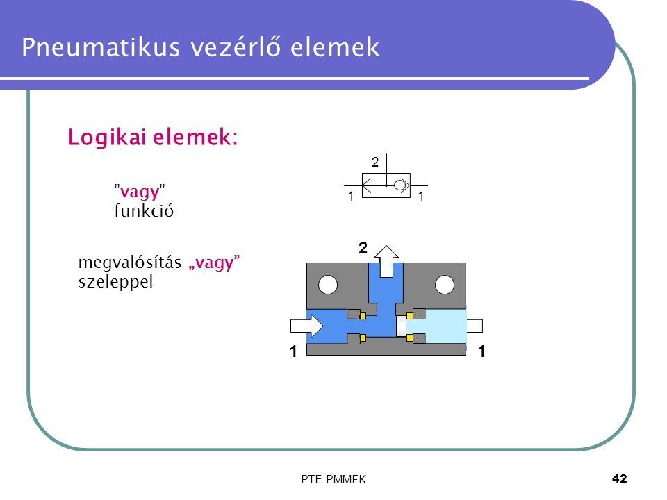 """PTE PMMFK42 Pneumatikus vezérlő elemek Logikai elemek: vagy funkció megvalósítás """"vagy szeleppel 1 2 1 11 2"""