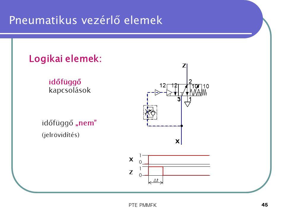 """PTE PMMFK45 Pneumatikus vezérlő elemek Logikai elemek: időfüggő kapcsolások időfüggő """"nem (jelrövidítés) 1 2 3 12 10 x z 1 2 3 12 10 x z 1 2 3 12 10 x z xzxz 10101010 tt"""
