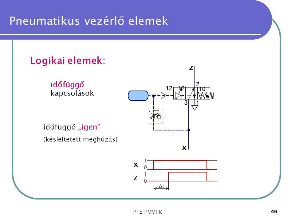 """PTE PMMFK46 Pneumatikus vezérlő elemek Logikai elemek: időfüggő kapcsolások időfüggő """"igen (késleltetett meghúzás) 1 2 3 12 10 x z 1 2 3 12 10 x z 1 2 3 12 x z xzxz 10101010 tt"""