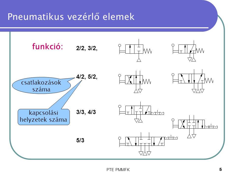 PTE PMMFK36 Pneumatikus vezérlő elemek Logikai elemek: 1 2 3 12 10 váltó funkció működtetéskor áramlási irány váltás 1 2 3 12 10 4 1 24 53 14 12