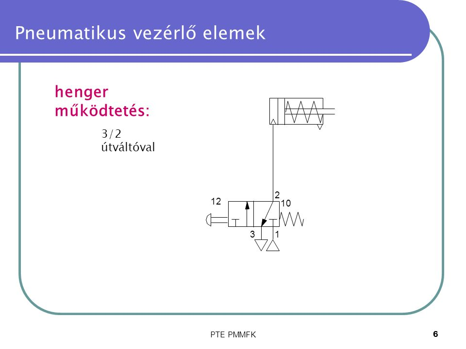 PTE PMMFK37 Pneumatikus vezérlő elemek Logikai elemek: 1 2 3 12 10 tároló funkció az áramlási irány megmarad az újabb (kézi, vill., vagy pneu.) jel érkezéséig 1 24 53 14 12 1 24 53 1412 1 2 3 10 4 1 24 53 1412 1 2 3 10 4