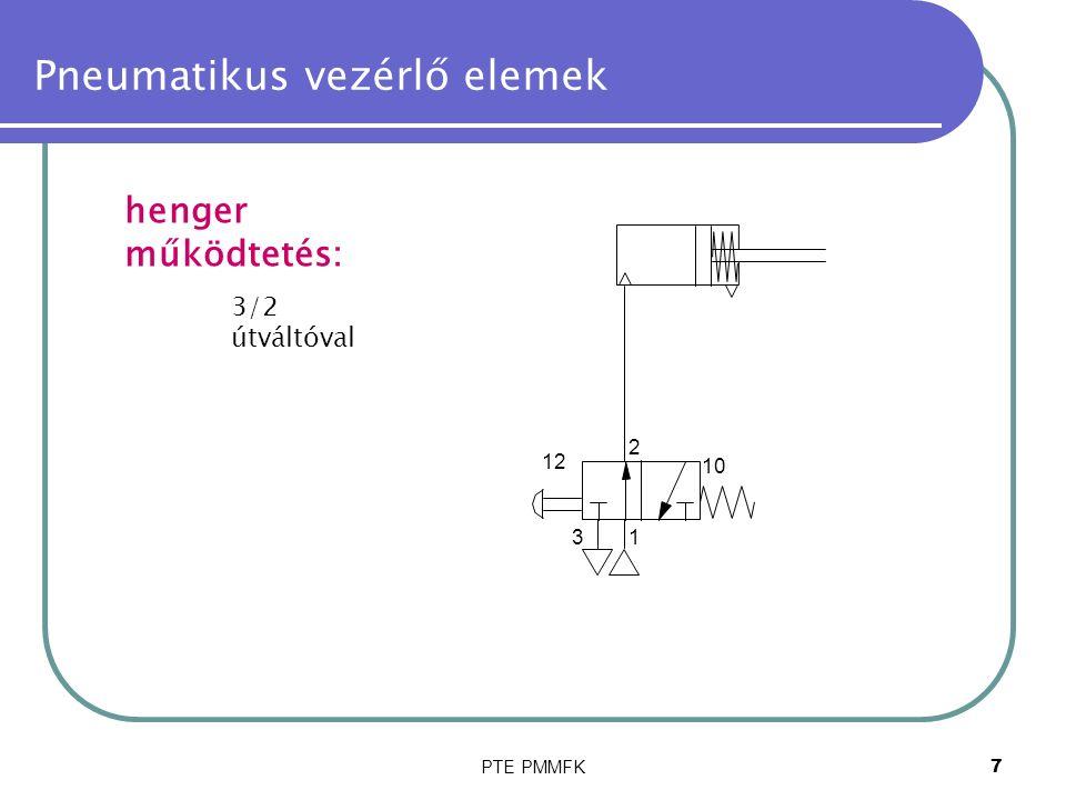 PTE PMMFK38 Pneumatikus vezérlő elemek Logikai elemek: tároló funkció az áramlási irány megmarad az újabb jel érkezéséig Z 13 X Y 1 2 3 12 10 1 2 3 12 10 12 10 Z 13 X Y 1 2 3 12 10 1 2 3 12 10 12 10 Z 13 X Y 1 2 3 12 10 1 2 3 12 10 12 10 Z 13 X Y 1 2 3 12 10 1 2 3 12 10 12 10