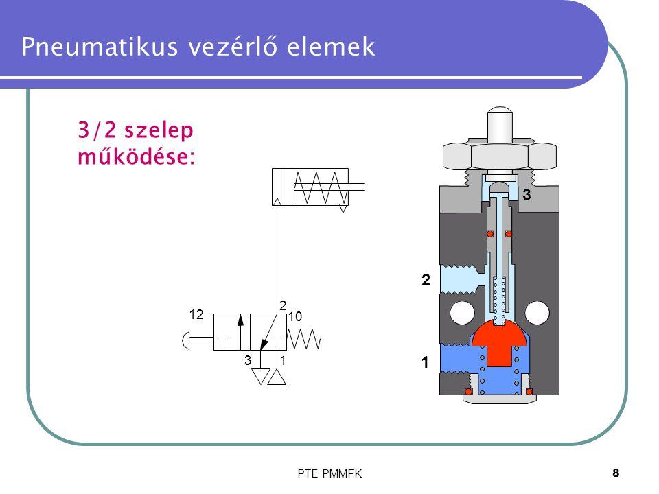 PTE PMMFK8 Pneumatikus vezérlő elemek 3/2 szelep működése: 1 2 3 1 2 3 12 10