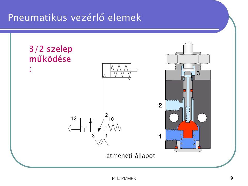 PTE PMMFK10 Pneumatikus vezérlő elemek 1 2 3 3/2 szelep működése: 1 2 3 12 10