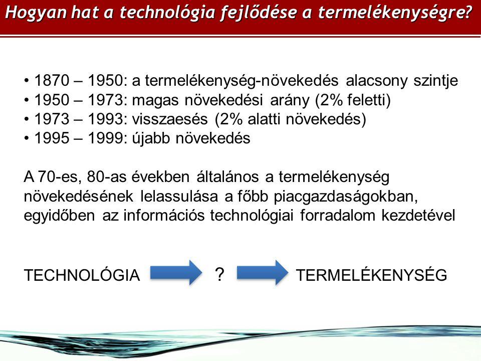 Hogyan hat a technológia fejlődése a termelékenységre.