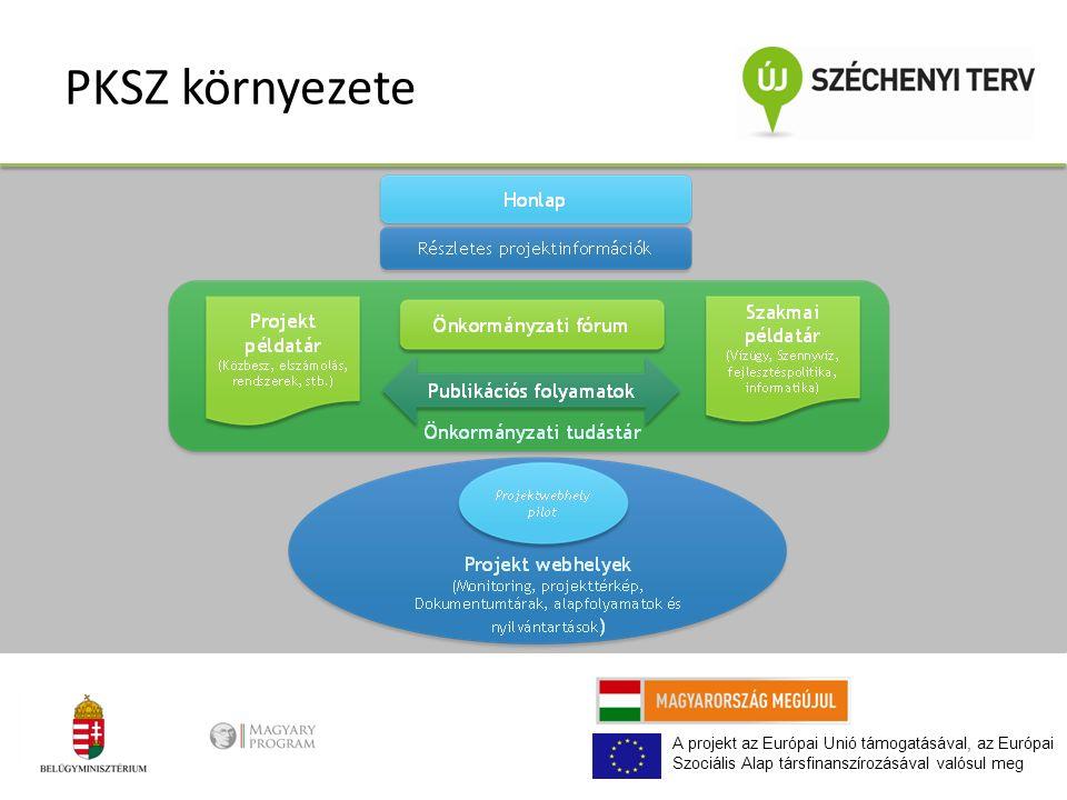 A projekt az Európai Unió támogatásával, az Európai Szociális Alap társfinanszírozásával valósul meg PKSZ környezete