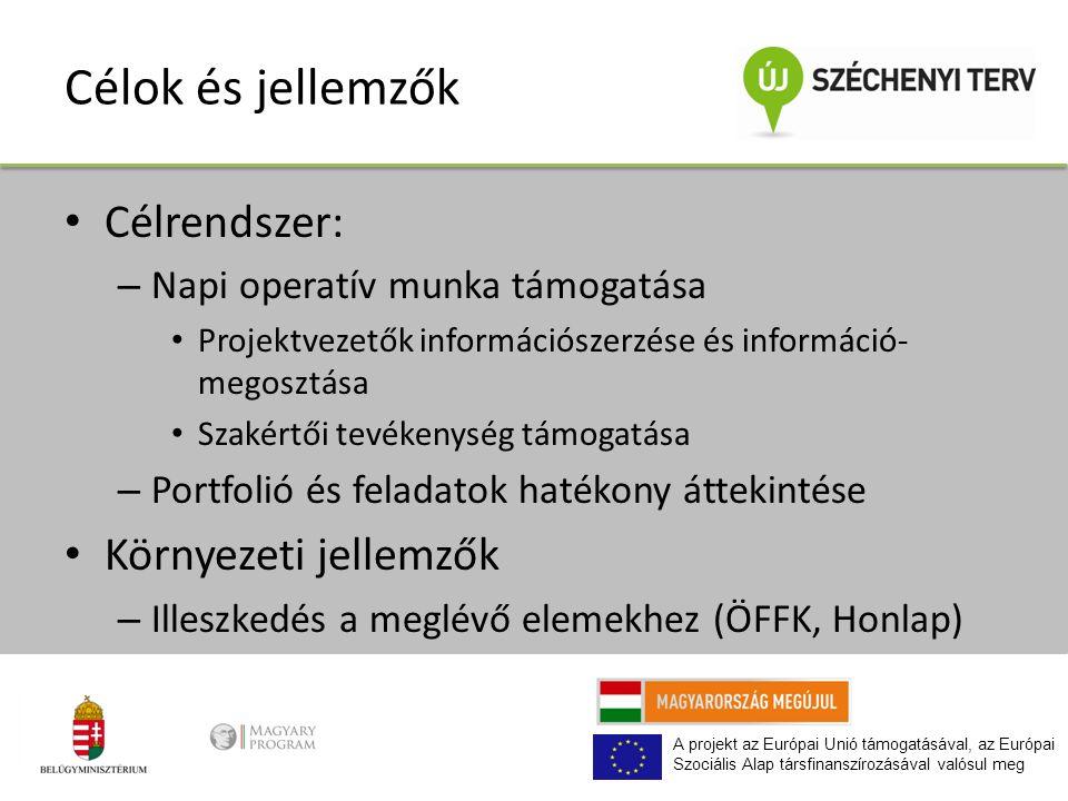 A projekt az Európai Unió támogatásával, az Európai Szociális Alap társfinanszírozásával valósul meg Célok és jellemzők Célrendszer: – Napi operatív munka támogatása Projektvezetők információszerzése és információ- megosztása Szakértői tevékenység támogatása – Portfolió és feladatok hatékony áttekintése Környezeti jellemzők – Illeszkedés a meglévő elemekhez (ÖFFK, Honlap)