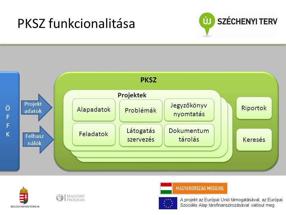 A projekt az Európai Unió támogatásával, az Európai Szociális Alap társfinanszírozásával valósul meg PKSZ funkcionalitása ÖFFKÖFFK ÖFFKÖFFK PKSZ Projektek Alapadatok Feladatok Problémák Látogatás szervezés Jegyzőkönyv nyomtatás Dokumentum tárolás Riportok Keresés Projekt adatok Felhasz nálók