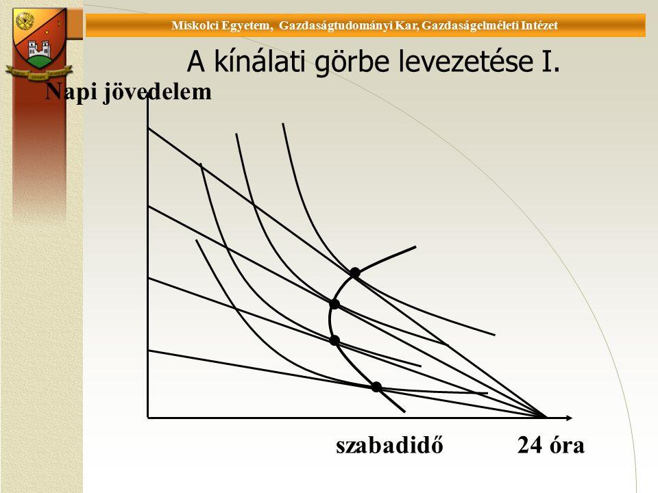 Universität Miskolc, Fakultät für Wirtschaftswissenschaften, Institut für Wirtschaftstheorie A kínálati görbe levezetése I.