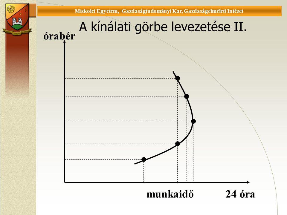 Universität Miskolc, Fakultät für Wirtschaftswissenschaften, Institut für Wirtschaftstheorie A kínálati görbe levezetése II.