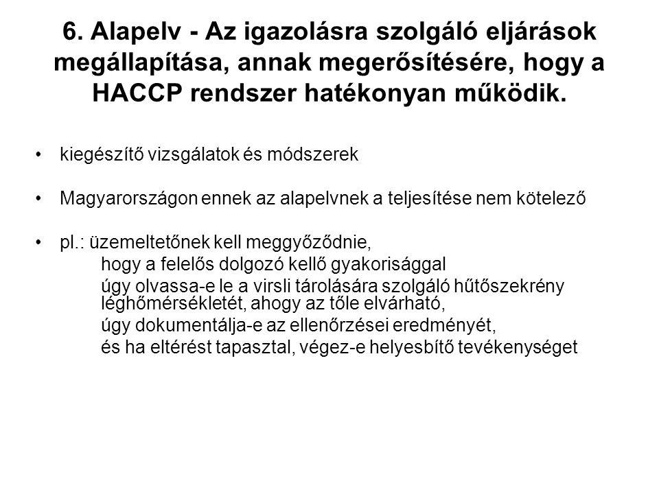 6. Alapelv - Az igazolásra szolgáló eljárások megállapítása, annak megerősítésére, hogy a HACCP rendszer hatékonyan működik. kiegészítő vizsgálatok és