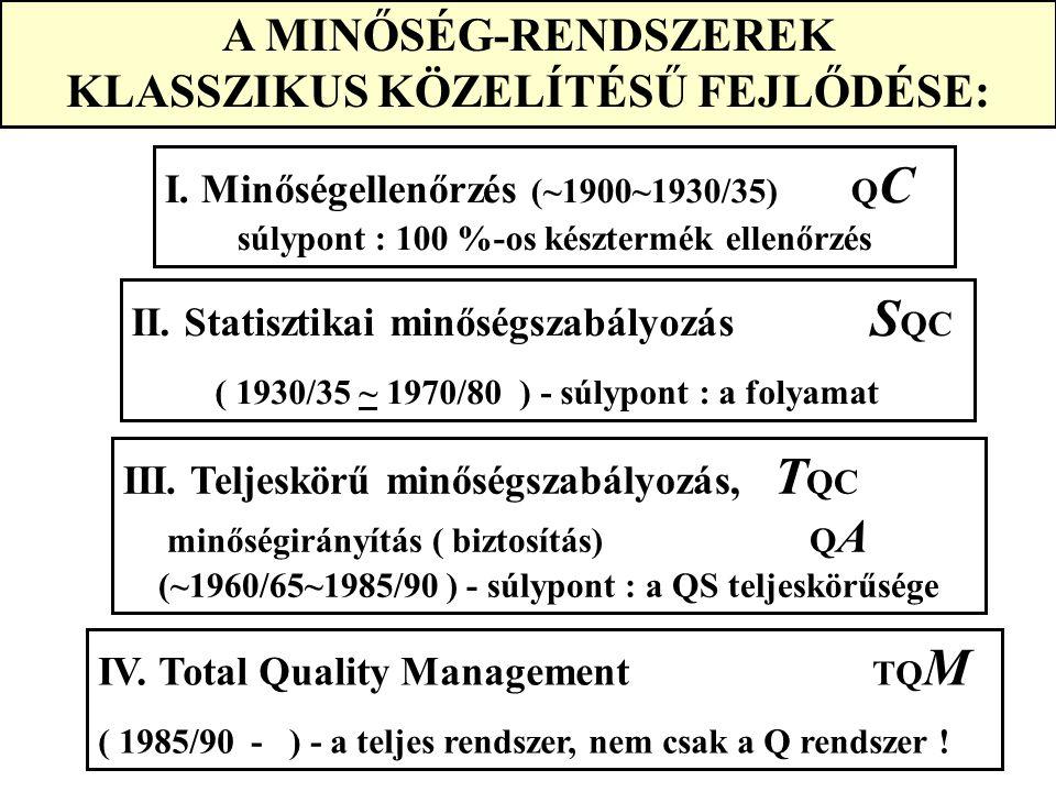 A MINŐSÉG-RENDSZEREK KLASSZIKUS KÖZELÍTÉSŰ FEJLŐDÉSE: I. Minőségellenőrzés (~1900~1930/35) Q C súlypont : 100 %-os késztermék ellenőrzés III. Teljeskö