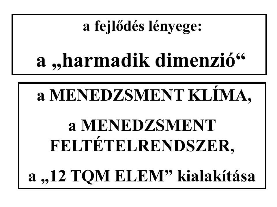 """a fejlődés lényege: a """"harmadik dimenzió"""" a MENEDZSMENT KLÍMA, a MENEDZSMENT FELTÉTELRENDSZER, a """"12 TQM ELEM"""" kialakítása"""