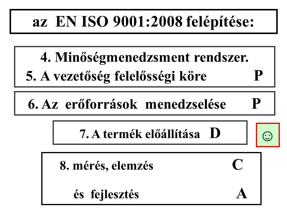 az EN ISO 9001:2008 felépítése: 7. A termék előállítása D 8. mérés, elemzés C és fejlesztés A 6. Az erőforrások menedzselése P 4. Minőségmenedzsment r