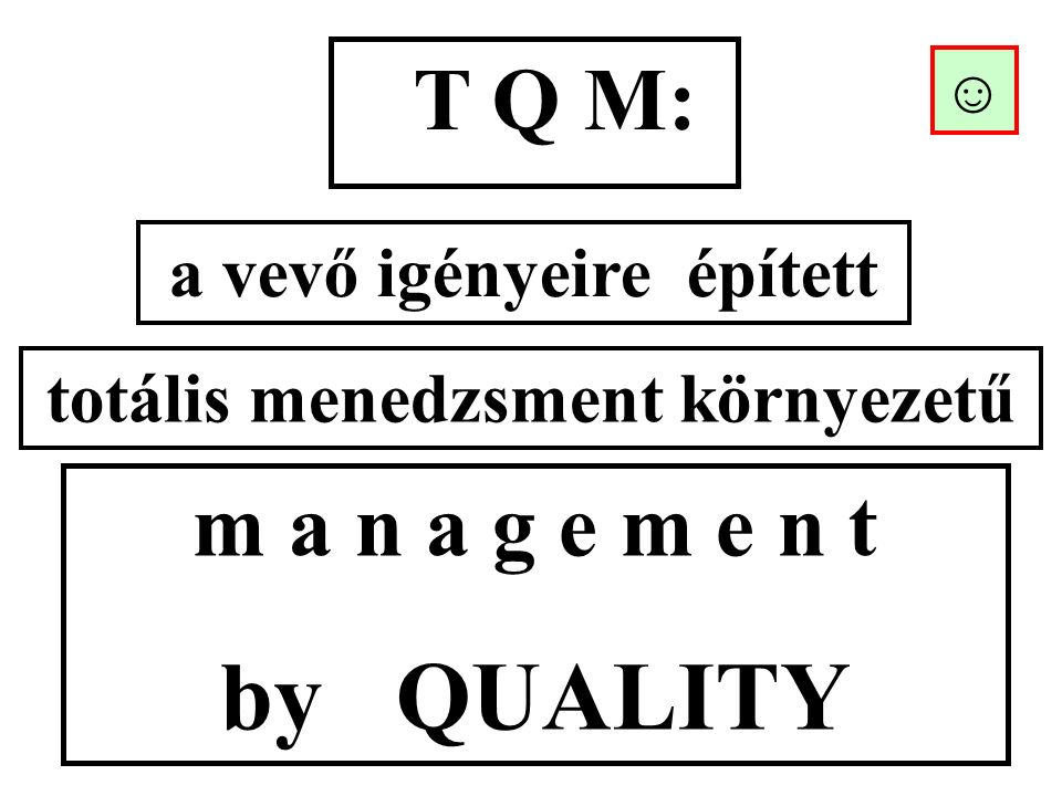 T Q M: a vevő igényeire épített totális menedzsment környezetű m a n a g e m e n t by QUALITY ☺