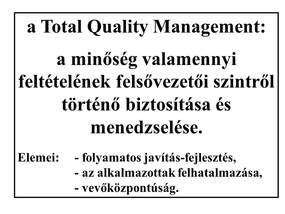 a Total Quality Management: a minőség valamennyi feltételének felsővezetői szintről történő biztosítása és menedzselése. Elemei: - folyamatos javítás-