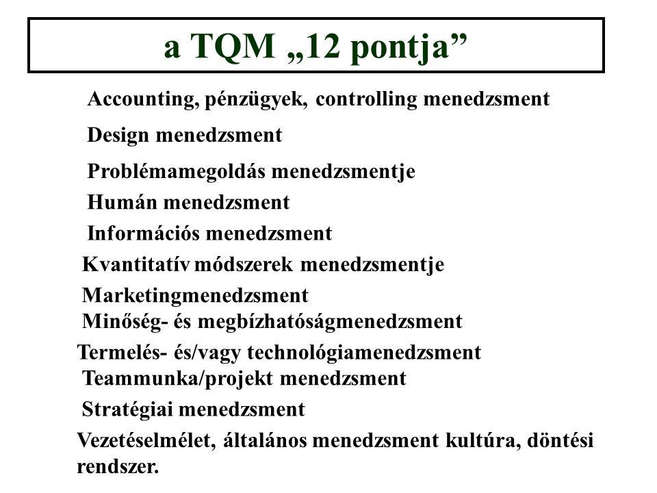 """a TQM """"12 pontja Accounting, pénzügyek, controlling menedzsment Design menedzsment Problémamegoldás menedzsmentje Humán menedzsment Információs menedzsment Kvantitatív módszerek menedzsmentje Marketingmenedzsment Minőség- és megbízhatóságmenedzsment Termelés- és/vagy technológiamenedzsment Teammunka/projekt menedzsment Stratégiai menedzsment Vezetéselmélet, általános menedzsment kultúra, döntési rendszer."""