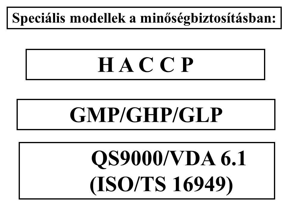 QS9000/VDA 6.1 (ISO/TS 16949) H A C C P GMP/GHP/GLP Speciális modellek a minőségbiztosításban: