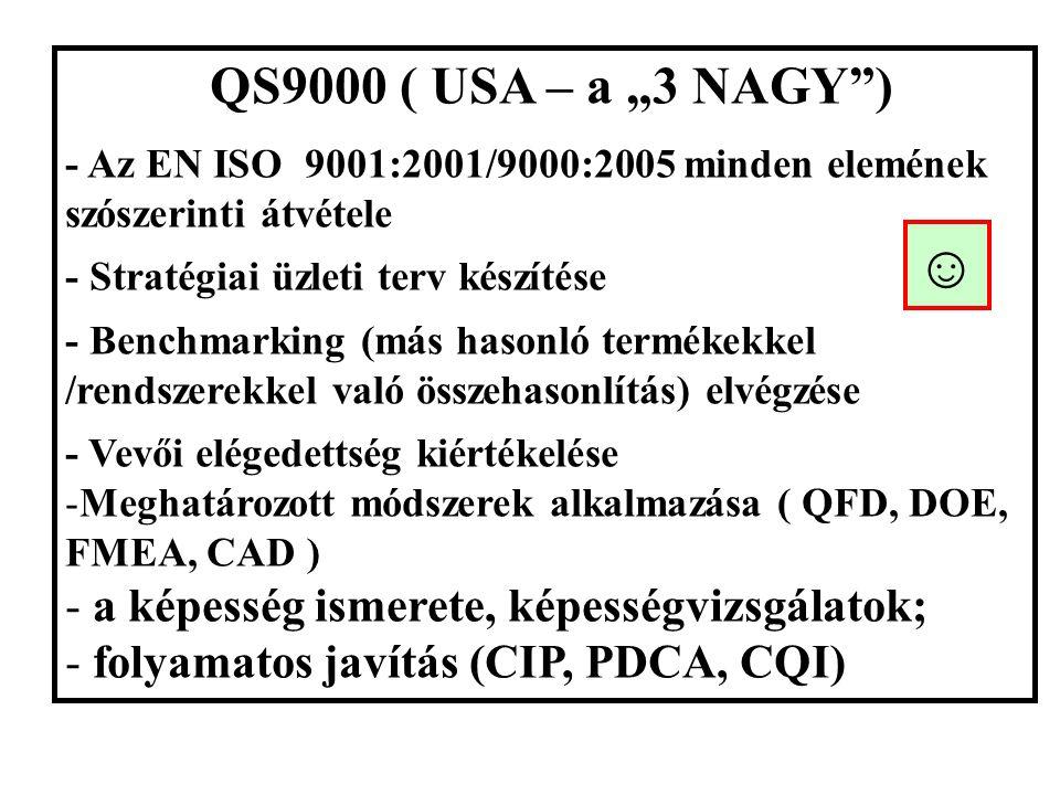 """QS9000 ( USA – a """"3 NAGY ) - Az EN ISO 9001:2001/9000:2005 minden elemének szószerinti átvétele - Stratégiai üzleti terv készítése - Benchmarking (más hasonló termékekkel /rendszerekkel való összehasonlítás) elvégzése - Vevői elégedettség kiértékelése -Meghatározott módszerek alkalmazása ( QFD, DOE, FMEA, CAD ) - a képesség ismerete, képességvizsgálatok; - folyamatos javítás (CIP, PDCA, CQI) ☺"""