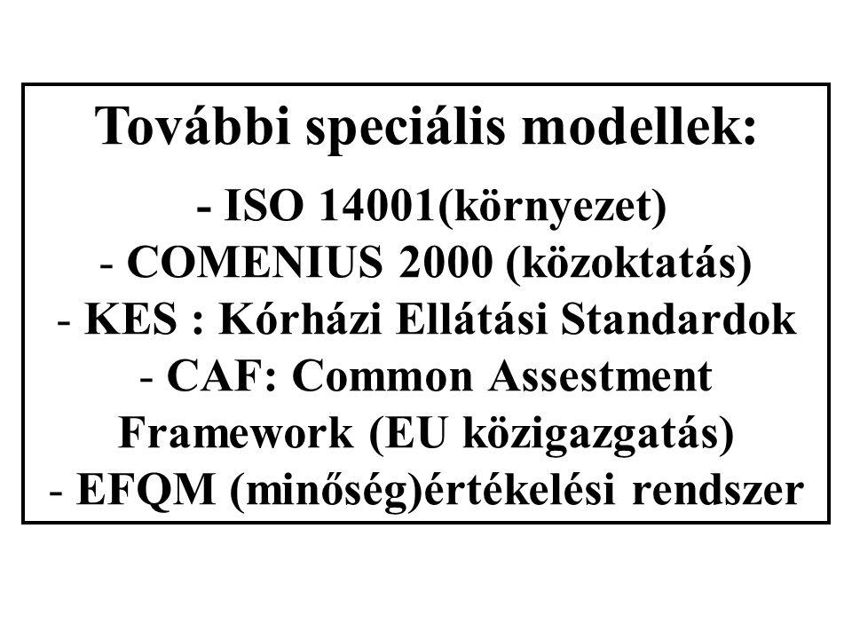 További speciális modellek: - ISO 14001(környezet) - COMENIUS 2000 (közoktatás) - KES : Kórházi Ellátási Standardok - CAF: Common Assestment Framework (EU közigazgatás) - EFQM (minőség)értékelési rendszer