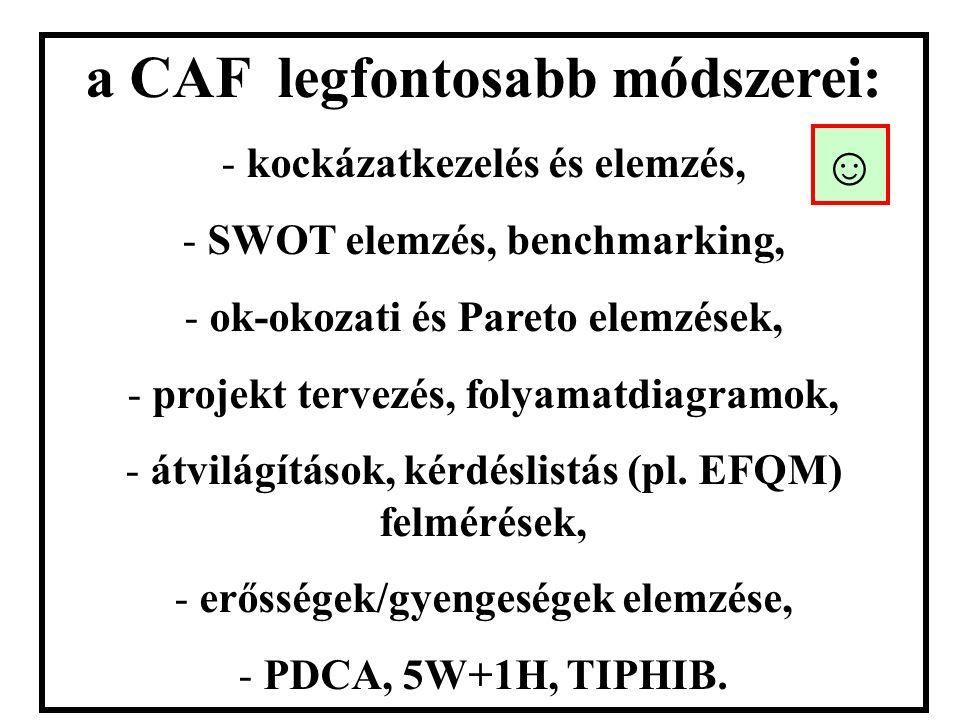 a CAF legfontosabb módszerei: - kockázatkezelés és elemzés, - SWOT elemzés, benchmarking, - ok-okozati és Pareto elemzések, - projekt tervezés, folyamatdiagramok, - átvilágítások, kérdéslistás (pl.