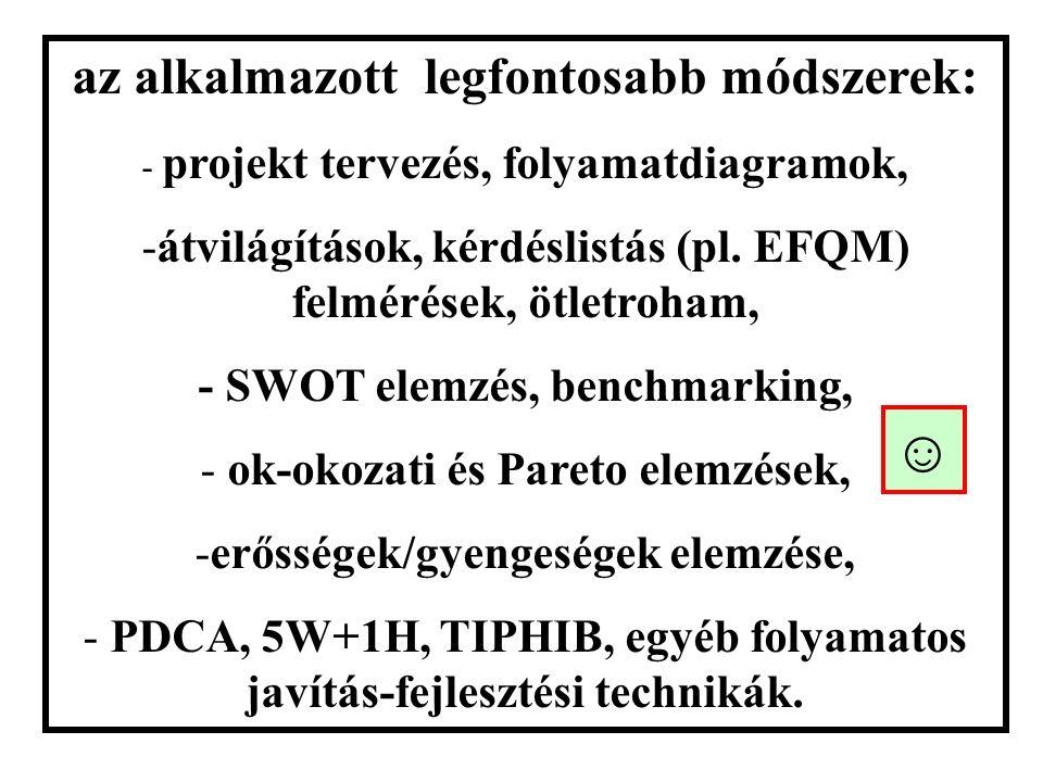 az alkalmazott legfontosabb módszerek: - projekt tervezés, folyamatdiagramok, -átvilágítások, kérdéslistás (pl. EFQM) felmérések, ötletroham, - SWOT e