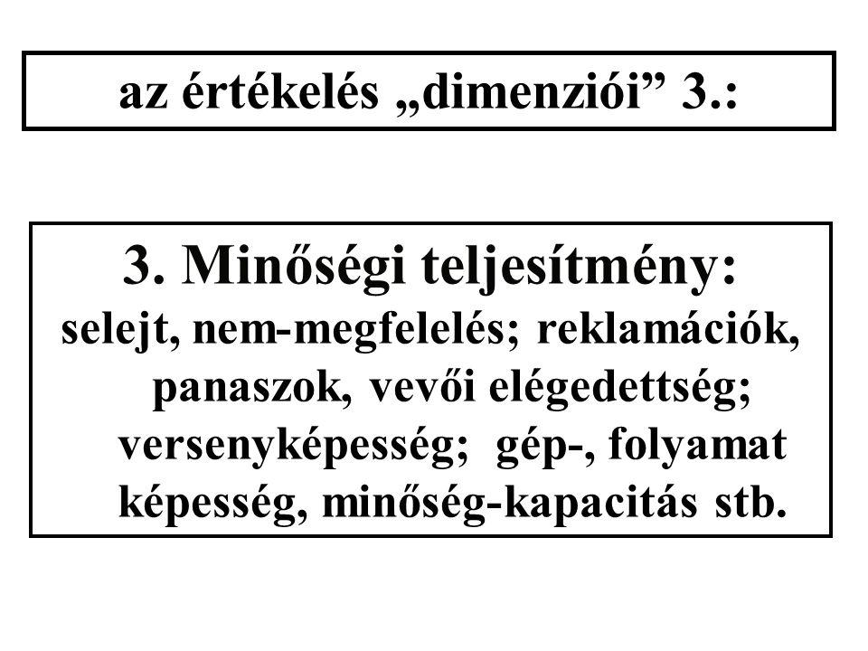 """az értékelés """"dimenziói"""" 3.: 3. Minőségi teljesítmény: selejt, nem-megfelelés; reklamációk, panaszok, vevői elégedettség; versenyképesség; gép-, folya"""