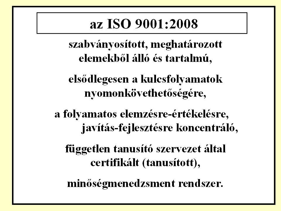 Az ISO 9001:2008 minőségmenedzsment rendszer rendszerábrája ÉRDEKELT FELEK ELÉGEDETTSÉG A MINŐSÉGÜGYI RENDSZER FOLYAMATOS FEJLESZTÉSE FOLYAMATOS FEJLESZTÉSE ERŐFORRÁS GAZDÁLKODÁS MÉRÉS, ELEMZÉS, FEJLESZTÉS TERMÉK/ SZOLG.