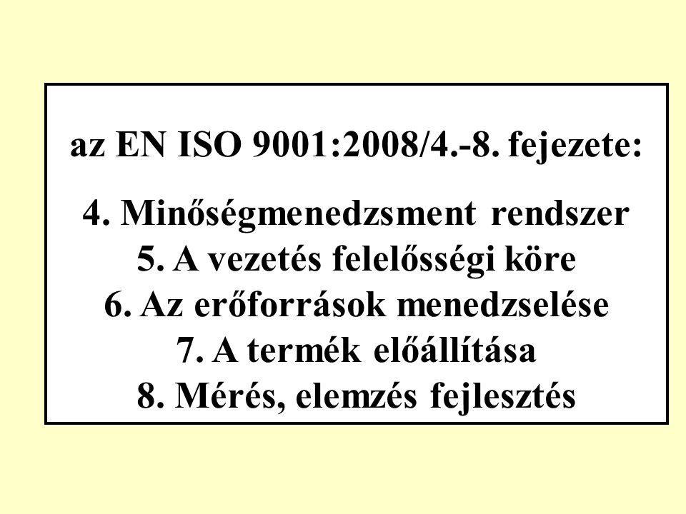 A szabványok 8 alapelve: 1. Vevőorientált szervezet 2.