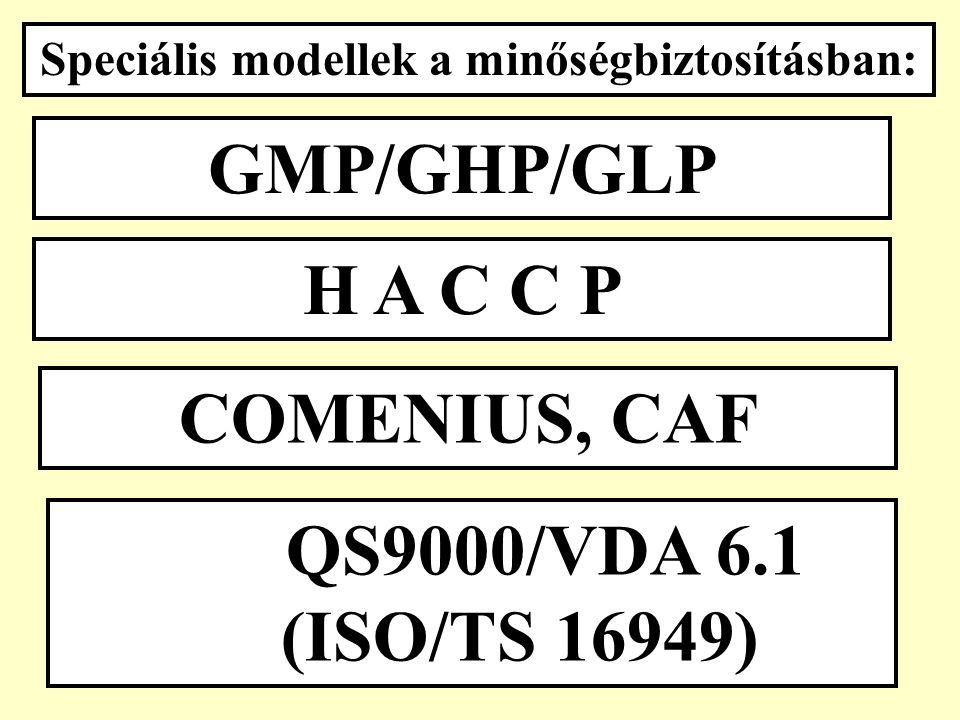 A minimálisan szükséges minőségrendszer: megfelelés az előírásnak szigorú minőségellenőrzési megfelelés a rendeltetésre folyamat közbeni való alkalmasságnak minőségszabályozás megfelelés a vevő teljeskörű minőségirányítás nyilvánvaló igényeinek (TQC, CWQC, IQM) megfelelés a vevő rejtett igényeinek TQM megfelelés a környezeti, integrált rendszerek társadalmi elvárásoknak az alapvető cél a szükséges rendszer