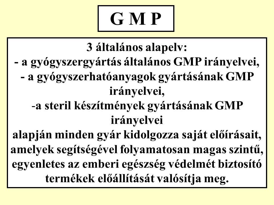 QS9000/VDA 6.1 (ISO/TS 16949) H A C C P GMP/GHP/GLP Speciális modellek a minőségbiztosításban: COMENIUS, CAF