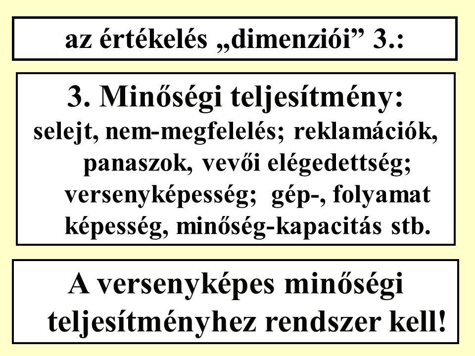 Menedzsment és vállalkozásgazdaságtan dr. Szabó Gábor Csaba 2013. 04. 08.