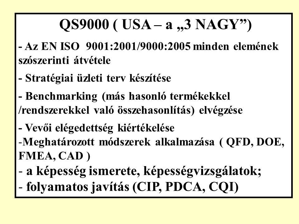 QS9000/VDA 6.1 (ISO/TS 16949)